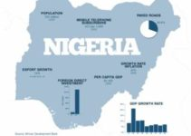 Effects Of Economic Recession In Nigeria